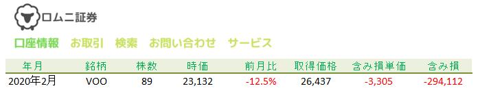 201912 暴落01