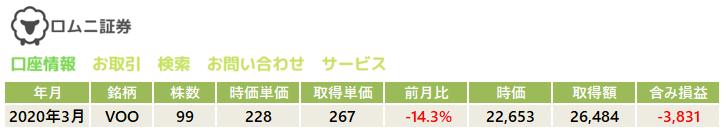 疑似口座2020 03