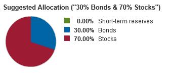 Vanguard - Investor questionnaire results - Intern
